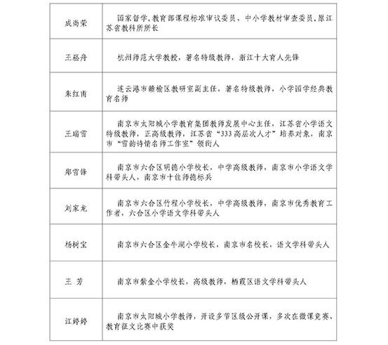 03-专家与名师名单.jpg
